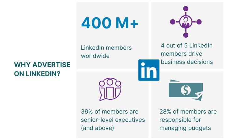 linkedin advertising agency melbourne